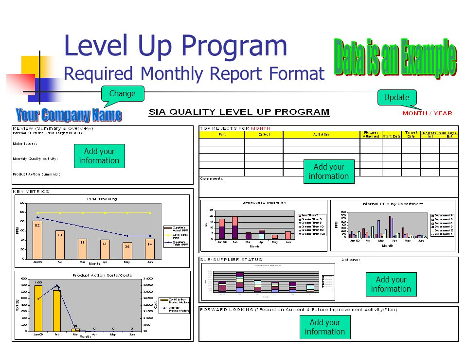Level Up Program Required Monthly Report Format Change Update Add your information