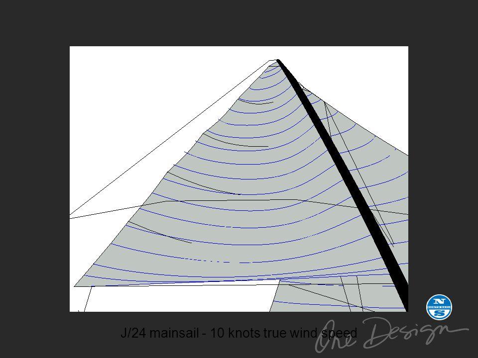 J/24 mainsail - 10 knots true wind speed