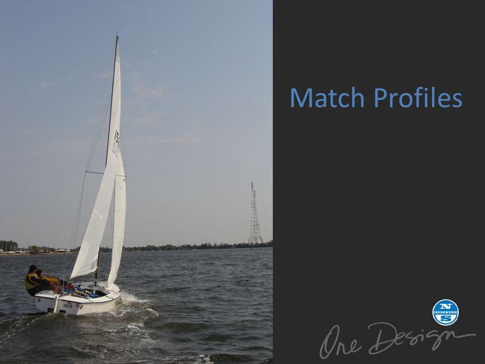 Match Profiles