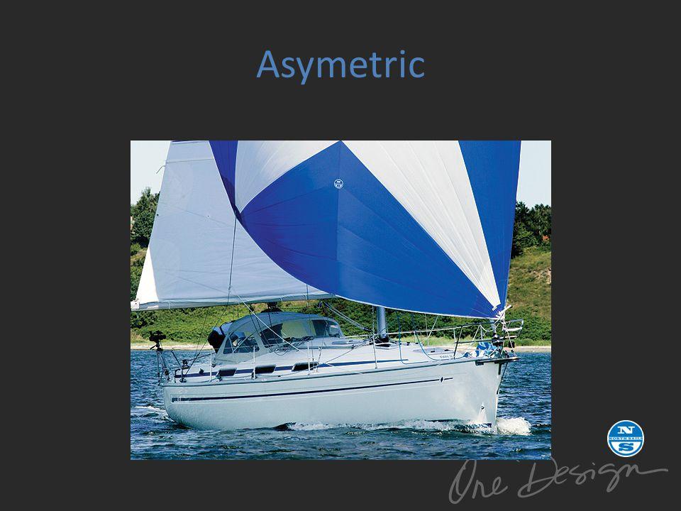 Asymetric