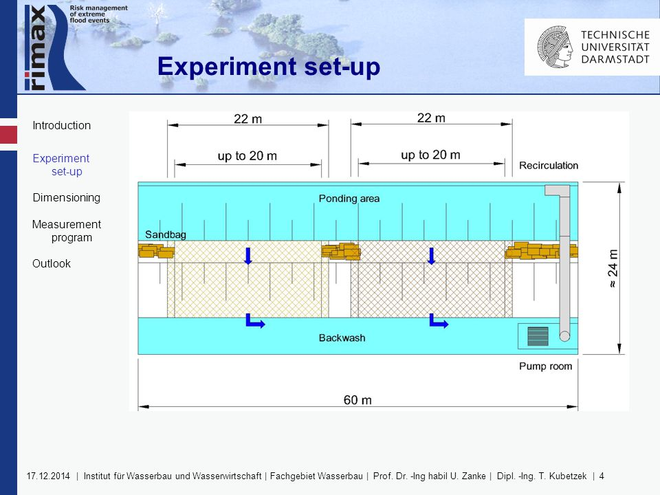 17.12.2014 | Institut für Wasserbau und Wasserwirtschaft | Fachgebiet Wasserbau | Prof.