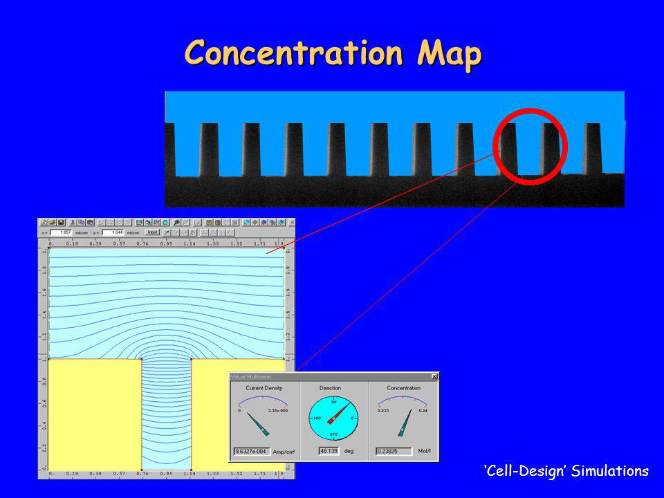Concentration Map