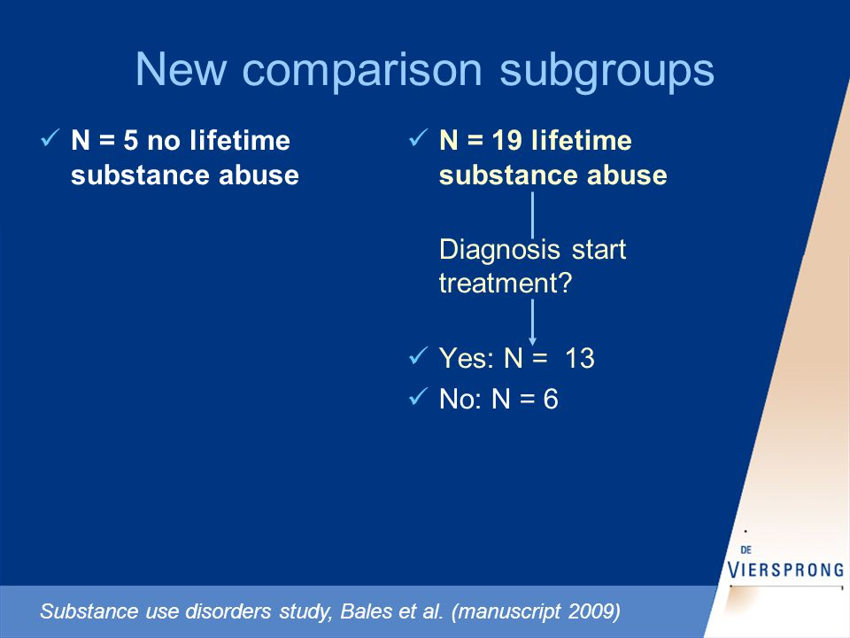 New comparison subgroups N = 5 no lifetime substance abuse N = 19 lifetime substance abuse Diagnosis start treatment.