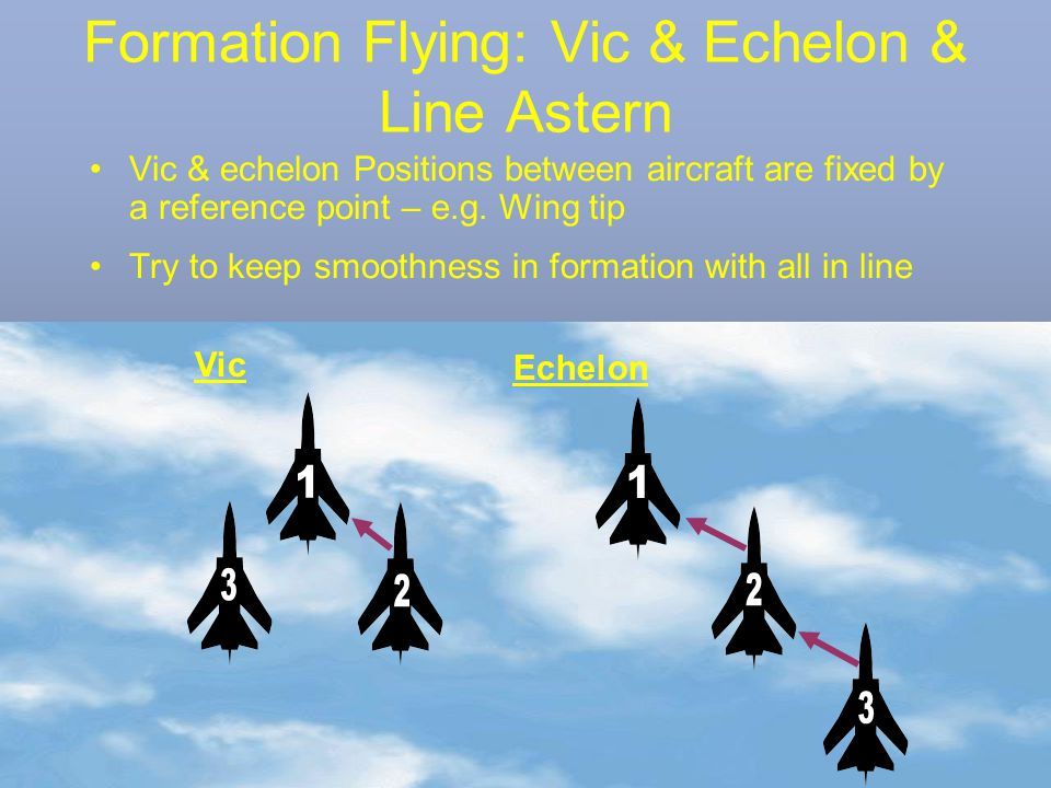 Formation Flying: Vic & Echelon & Line Astern Vic & echelon Positions between aircraft are fixed by a reference point – e.g. Wing tip Try to keep smoo
