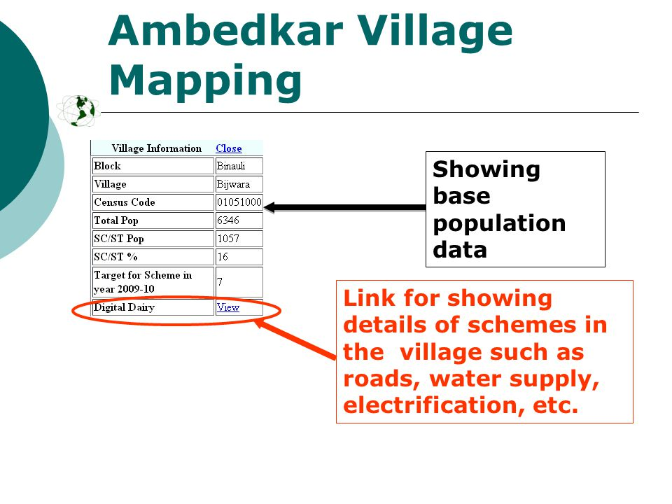 Showing base population data Link for showing details of schemes in the village such as roads, water supply, electrification, etc.