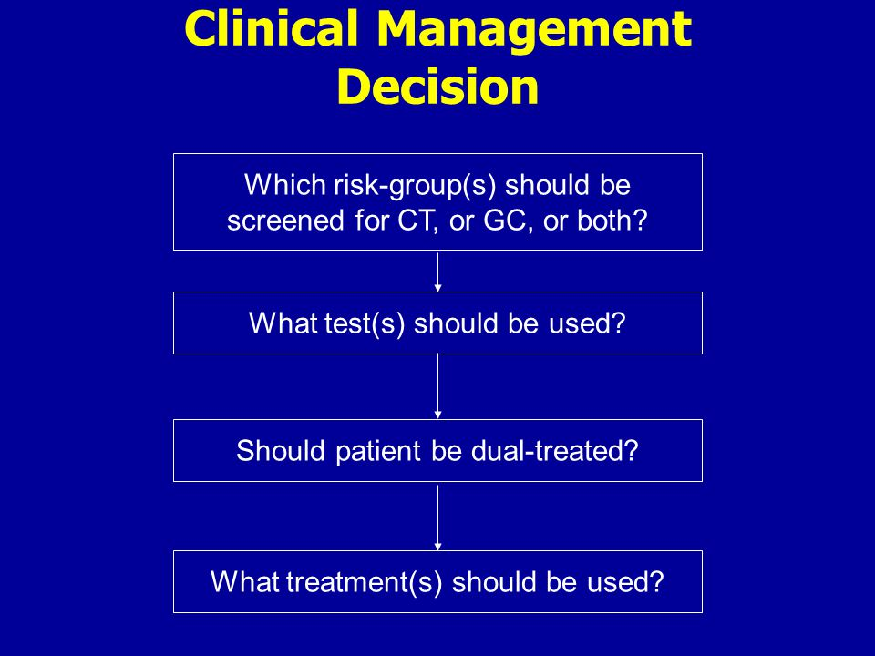 What test(s) should be used? Which risk-group(s) should be screened for CT, or GC, or both? Should patient be dual-treated? What treatment(s) should b