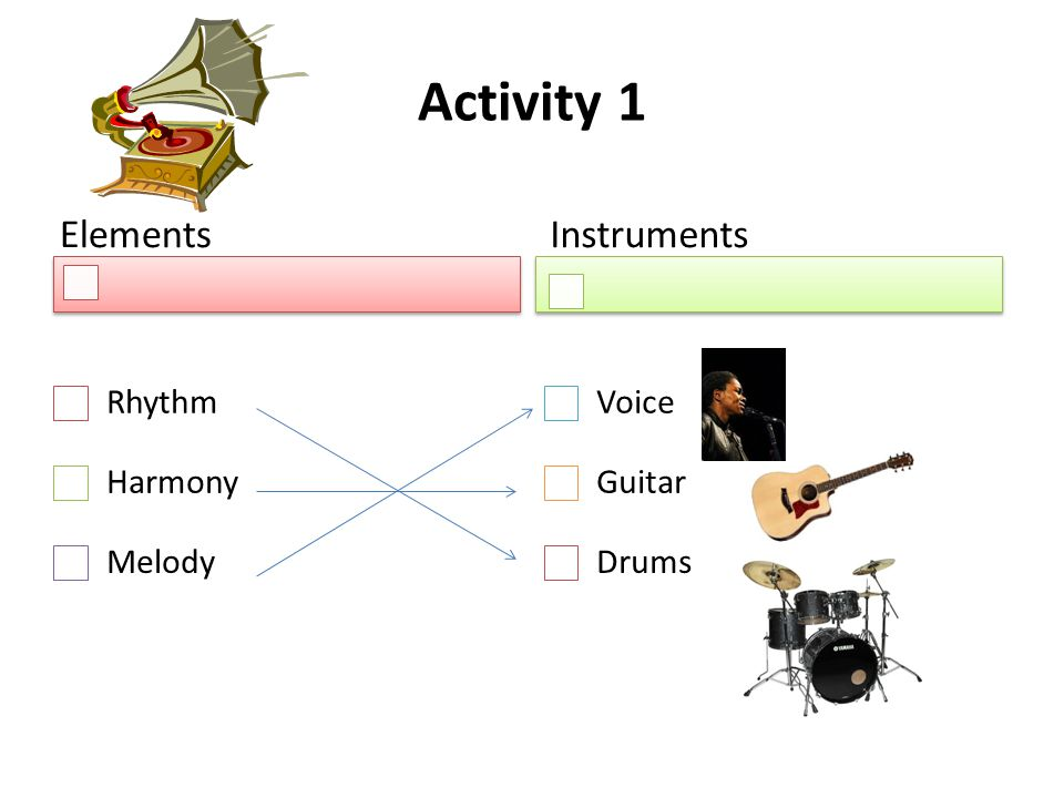 Activity 1 Elements Rhythm Harmony Melody Instruments Voice Guitar Drums