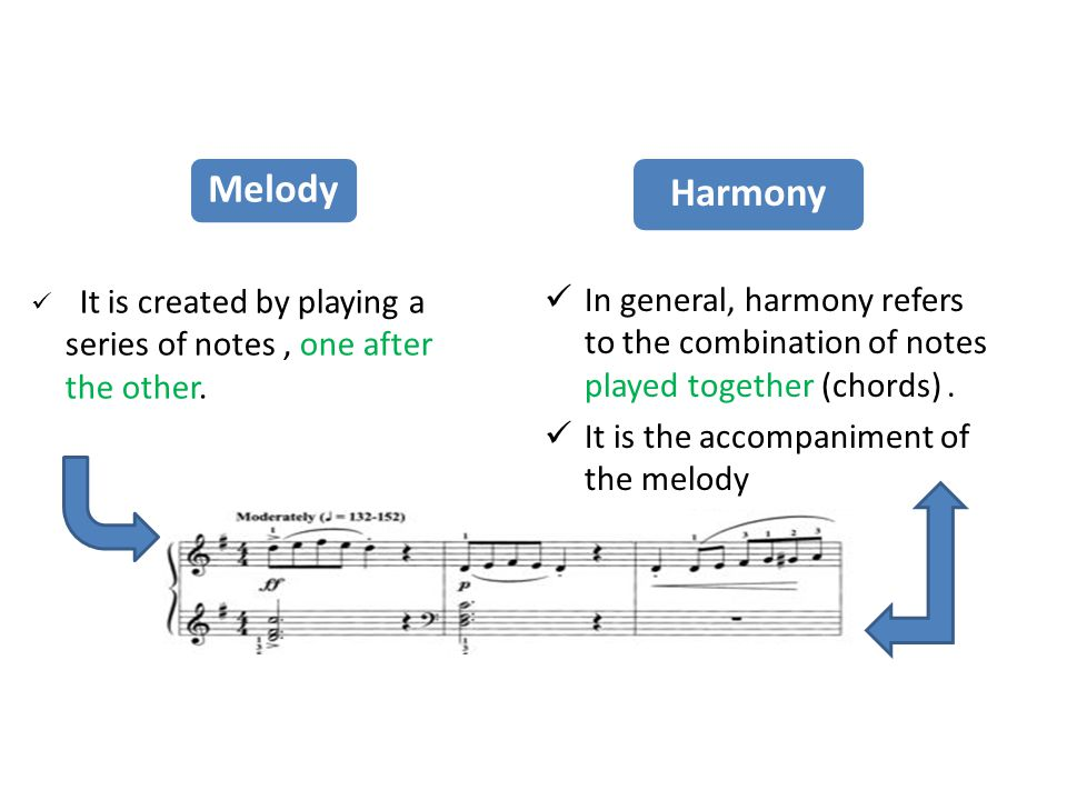 Melody It is created by playing a series of notes, one after the other. Harmony In general, harmony refers to the combination of notes played together