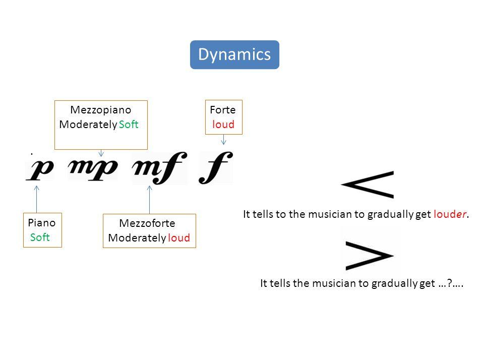 Dynamics Piano Soft Mezzoforte Moderately loud. It tells the musician to gradually get …?…. It tells to the musician to gradually get louder. Mezzopia