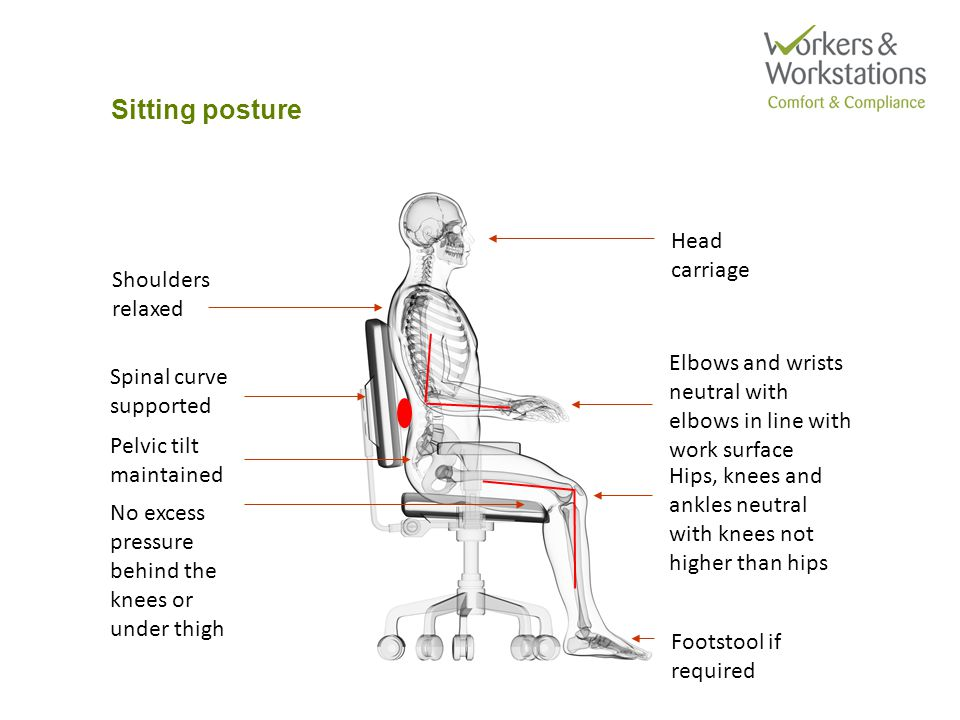 Workstation set-up RECOMMENDATIONS:  Chair height adjusted correctly to work surface  Top of monitor screen set at eye level  Monitor stand used to correct height  Document holder positioned for minimal head movement  Monitor screen no less than arms length  Support for wrists on front of desk  Pull into desk - chair arms should not obstruct position  No obstructions to legs and feet under the desk