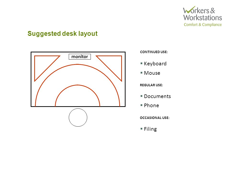 Suggested desk layout – 'L' desk CONTINUED USE:  Keyboard  Mouse  Filing  Documents REGULAR USE:  Phone/PDA OCCASIONAL USE: monitor