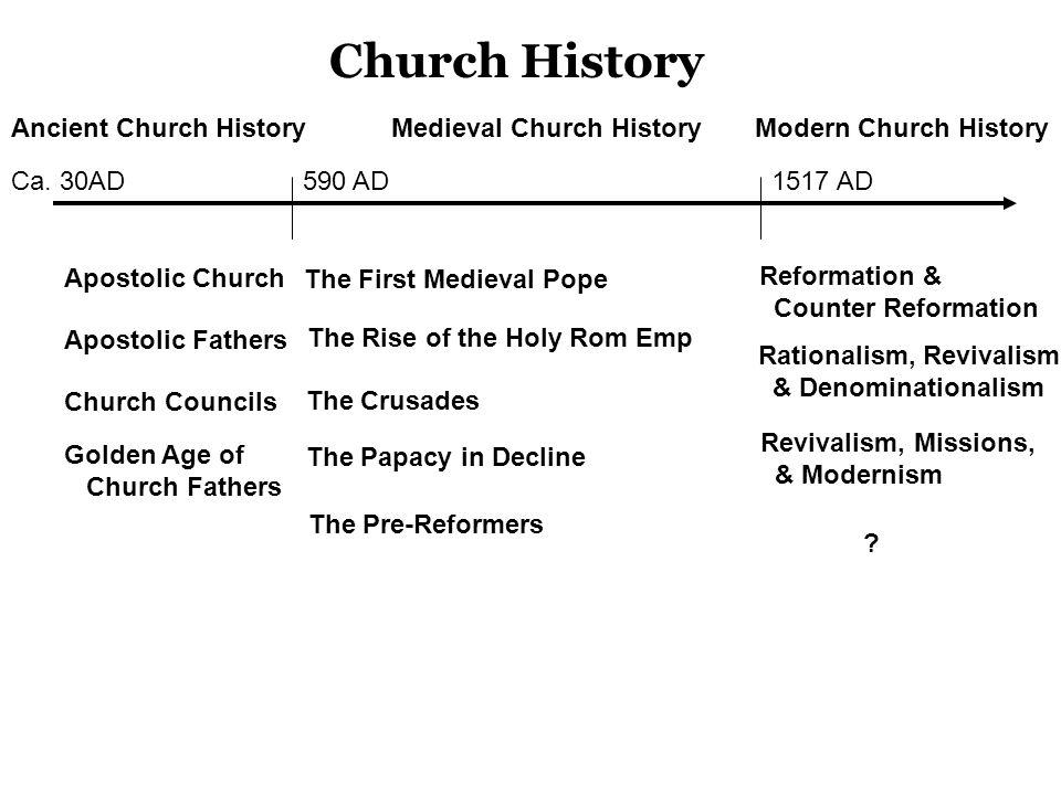 Apostolic Church Apostolic Fathers Church Councils Church History Ca.