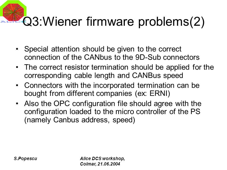 S.PopescuAlice DCS workshop, Colmar, 21.06.2004 Q3:Wiener firmware problems (3)