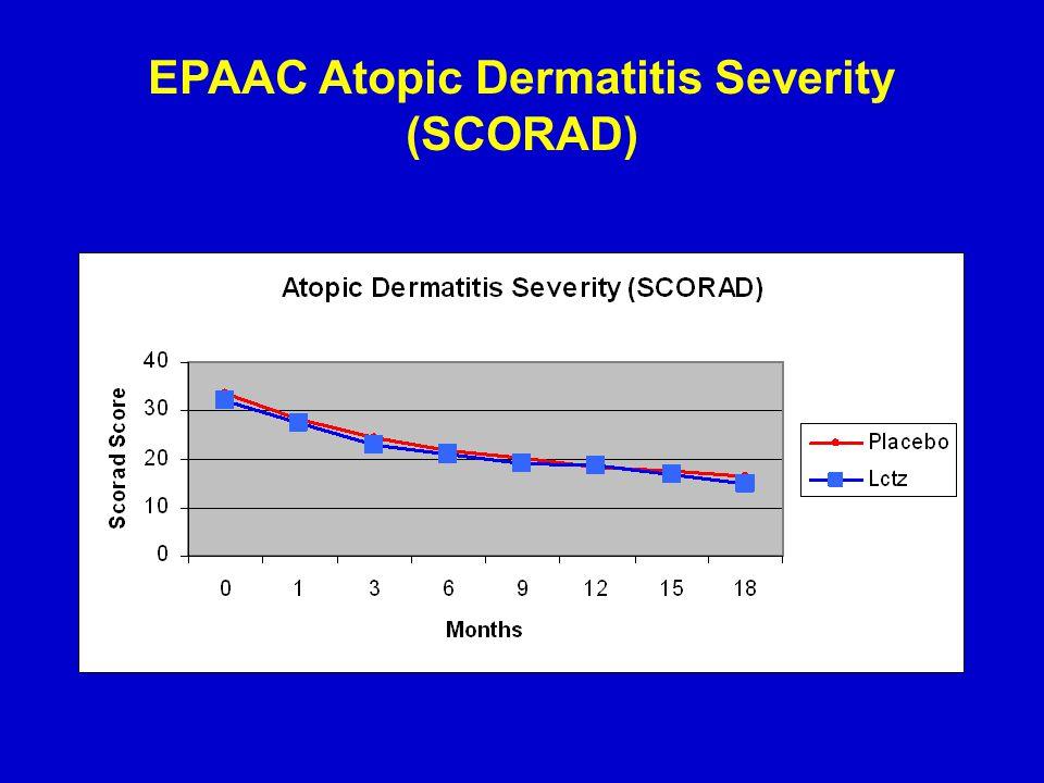 EPAAC Atopic Dermatitis Severity (SCORAD)