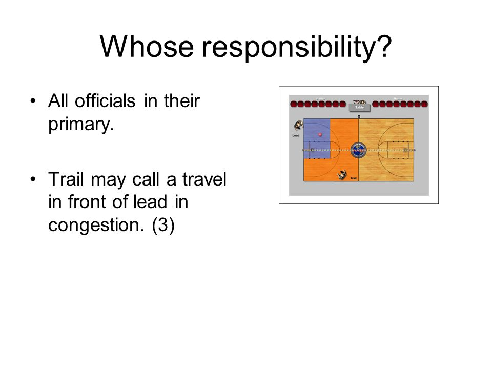 Whose responsibility? All officials in their primary. Trail may call a travel in front of lead in congestion. (3)
