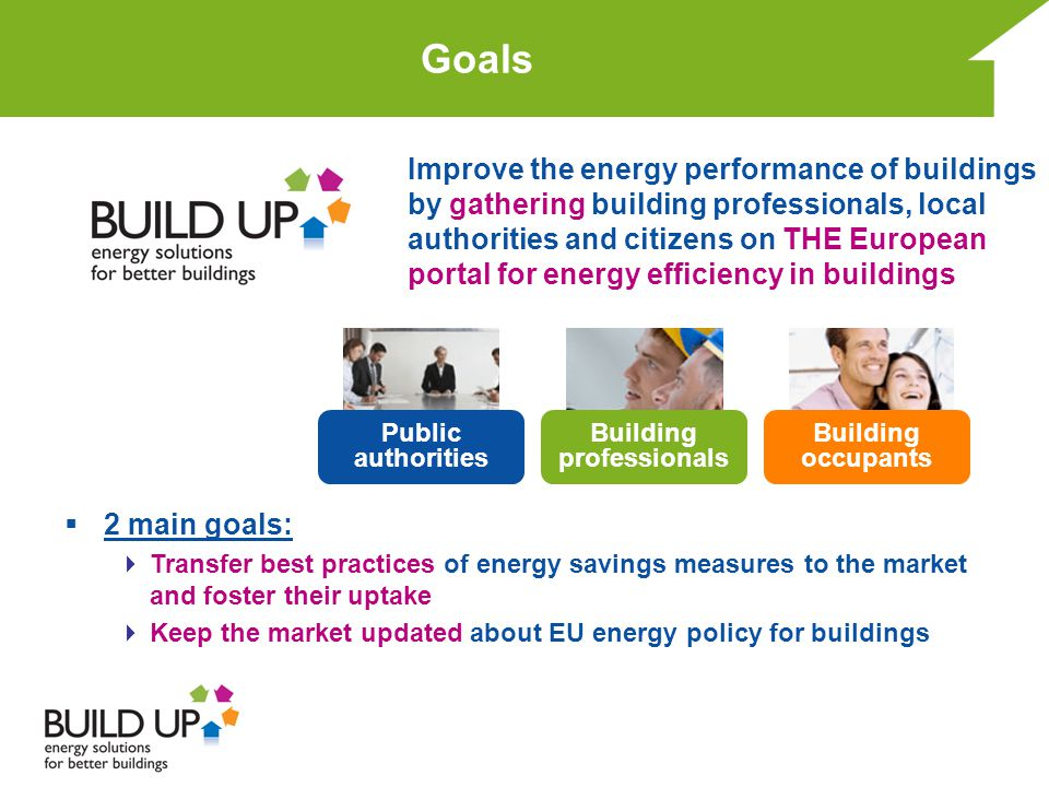 Through partnership a winning team  BUILD UP Partners: European, national and regional energy agencies European industry and professional associations Trade federations and national federations of building professionals Consumer associations Non-governmental organisations campaigning for energy efficiency in buildings Media with a proven track record of reporting on energy/construction