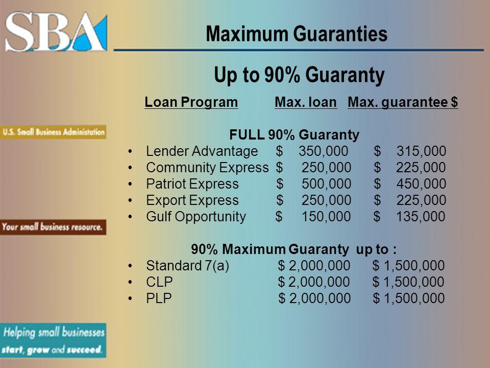 Loan Program Max. loan Max. guarantee $ FULL 90% Guaranty Lender Advantage $ 350,000 $ 315,000 Community Express $ 250,000 $ 225,000 Patriot Express $