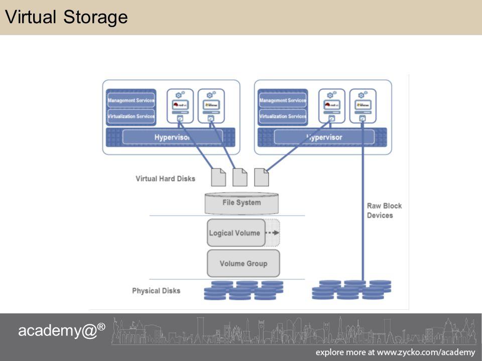academy@ ® Virtual Storage