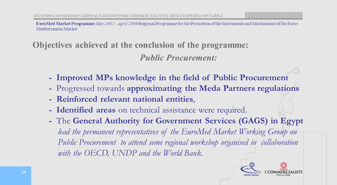SECONDO CONGRESSO NAZIONALE DEI DOTTORI COMMERCIALISTI E DEGLI ESPERTI CONTABILI 19 Public Procurement: - Improved MPs knowledge in the field of Public Procurement - Progressed towards approximating the Meda Partners regulations - Reinforced relevant national entities, - Identified areas on technical assistance were required.