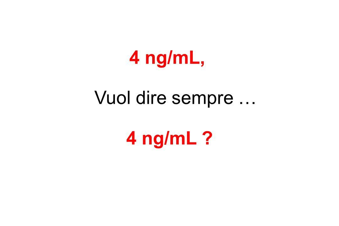 Vuol dire sempre … (AUA, 1999) 4 ng/mL 4 ng/mL,