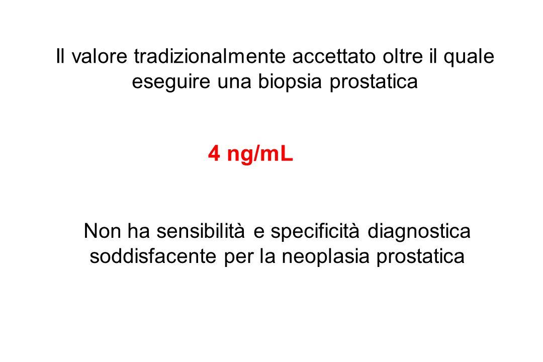 Il valore tradizionalmente accettato oltre il quale eseguire una biopsia prostatica (AUA, 1999) 4 ng/mL Non ha sensibilità e specificità diagnostica soddisfacente per la neoplasia prostatica
