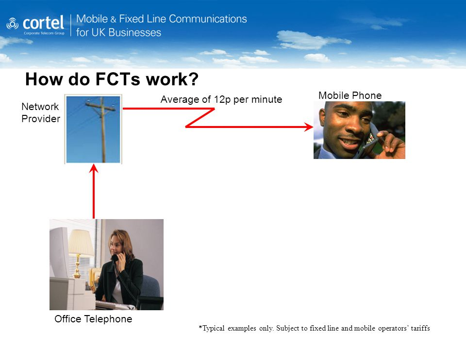 How do FCTs work.