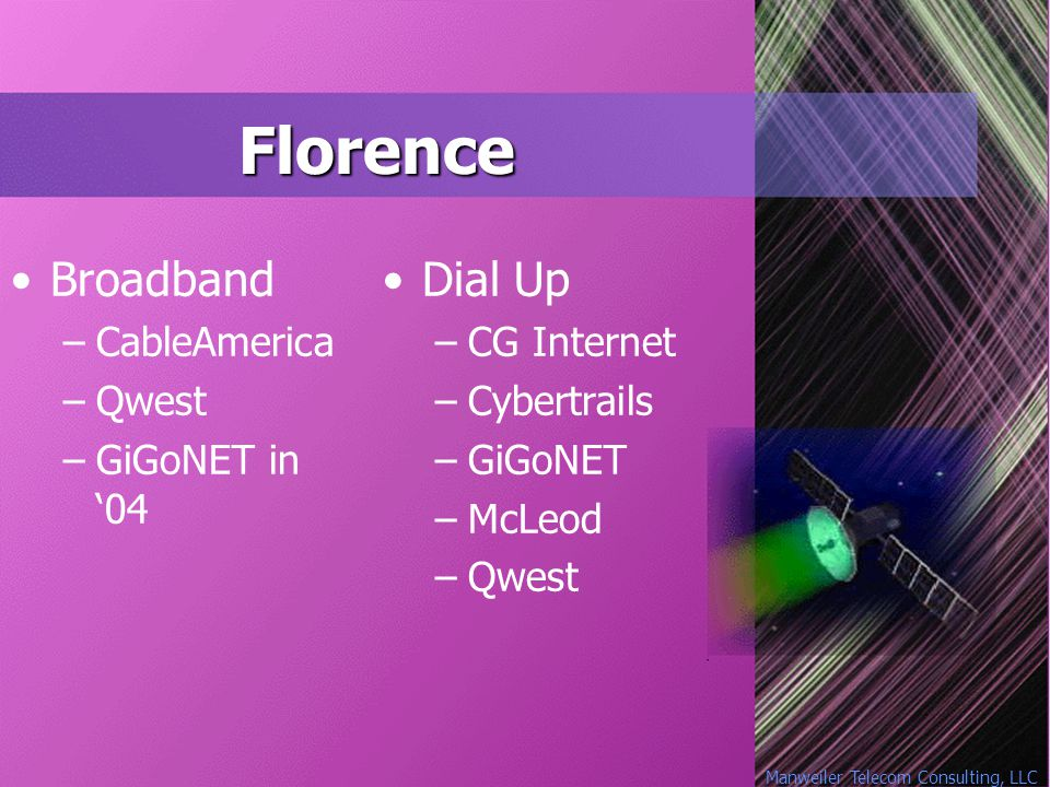 Manweiler Telecom Consulting, LLC Florence Broadband –CableAmerica –Qwest –GiGoNET in '04 Dial Up –CG Internet –Cybertrails –GiGoNET –McLeod –Qwest