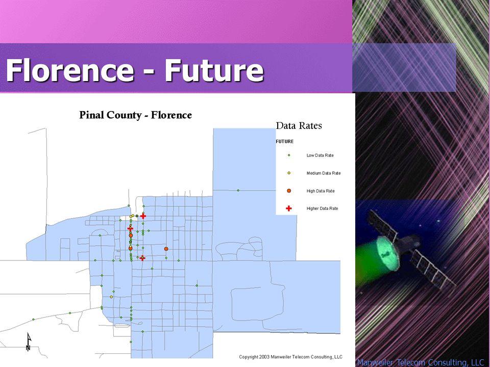 Manweiler Telecom Consulting, LLC Florence - Future
