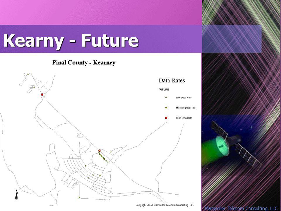 Manweiler Telecom Consulting, LLC Kearny - Future