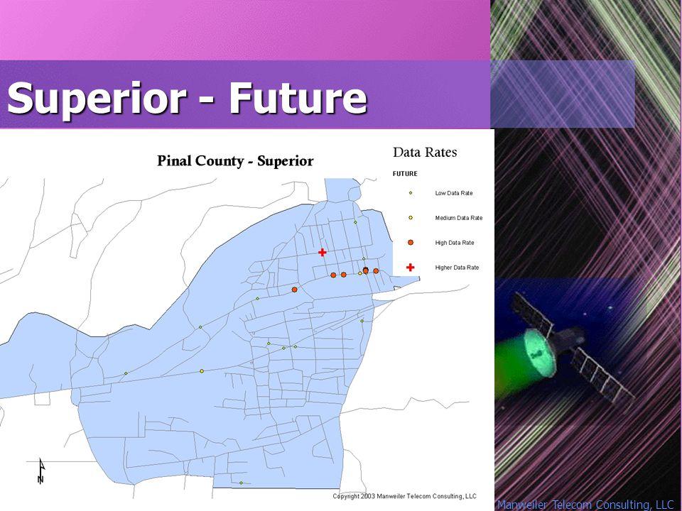 Manweiler Telecom Consulting, LLC Superior - Future