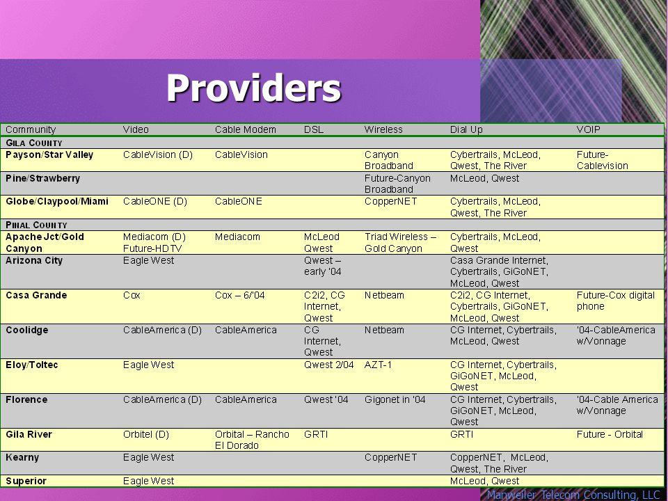 Manweiler Telecom Consulting, LLC Providers