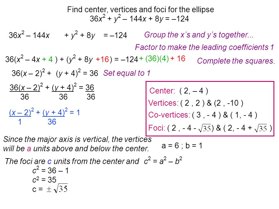Find center, vertices and foci for the ellipse 36x 2 + y 2 – 144x + 8y = –124 36(x – 2) 2 + (y + 4) 2 = 36 Group the x's and y's together... 36x 2 – 1