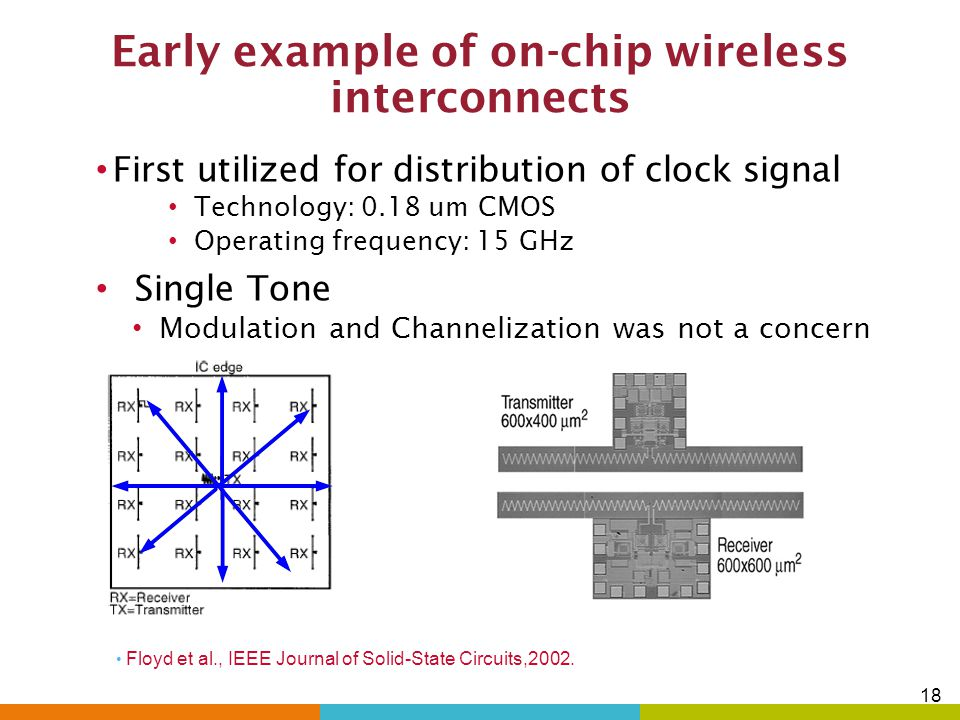 17 The Wireless Network-on-Chip (WiNoC)  Use of on-chip wireless links  High bandwidth: 500 Gbps - ~ 1 Tbps  Wires: ~ 3 Gbps  Latency: True speed-