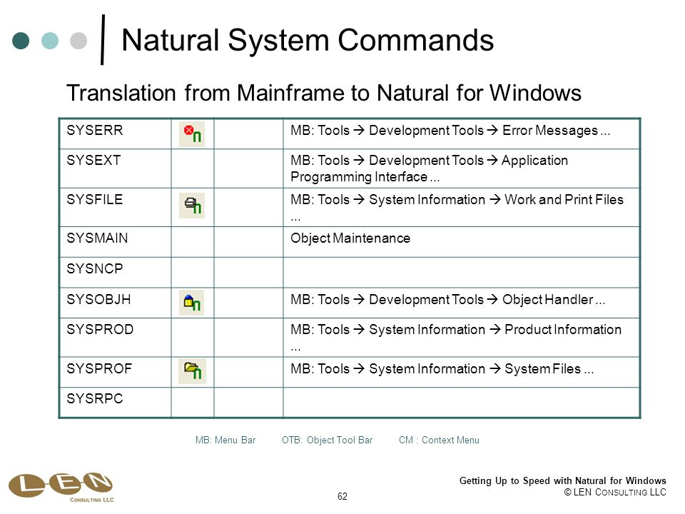 62 Getting Up to Speed with Natural for Windows © LEN C ONSULTING LLC Natural System Commands SYSERRMB: Tools  Development Tools  Error Messages...
