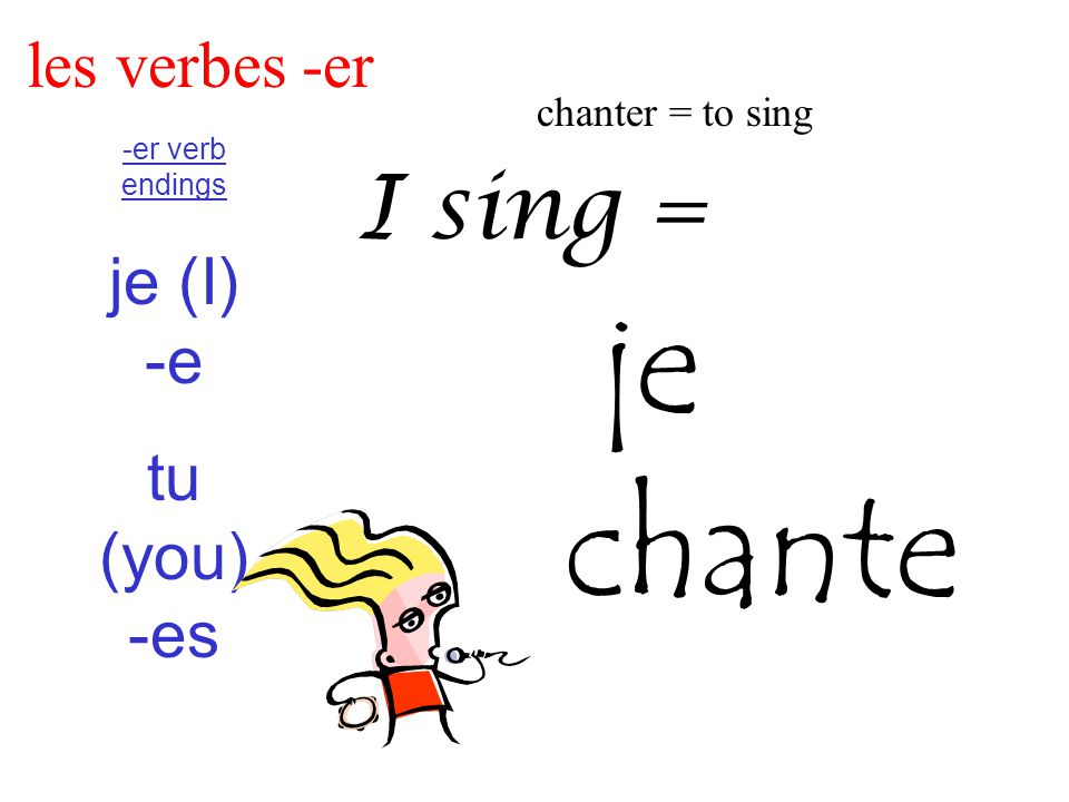 -er verb endings je (I) -e tu (you) -es Let's practice. I hear. écouter = to hear J'écoute.