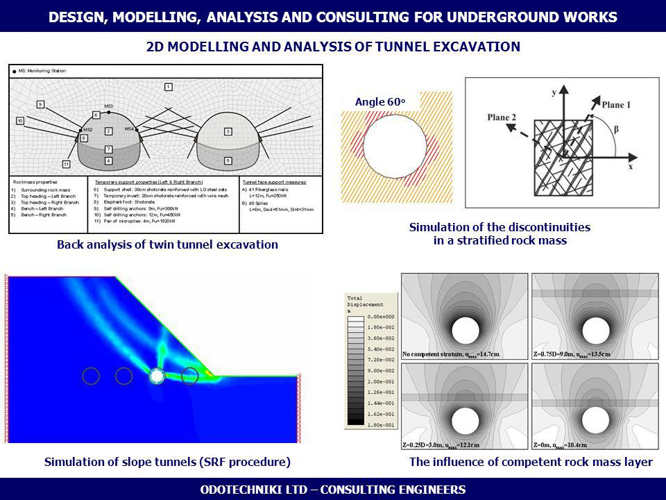 ODOTECHNIKI LTD – CONSULTING ENGINEERS 2D MODELLING AND ANALYSIS OF TUNNEL EXCAVATION Simulation of slope tunnels (SRF procedure) The influence of competent rock mass layer Back analysis of twin tunnel excavation Angle 60 o Simulation of the discontinuities in a stratified rock mass DESIGN, MODELLING, ANALYSIS AND CONSULTING FOR UNDERGROUND WORKS