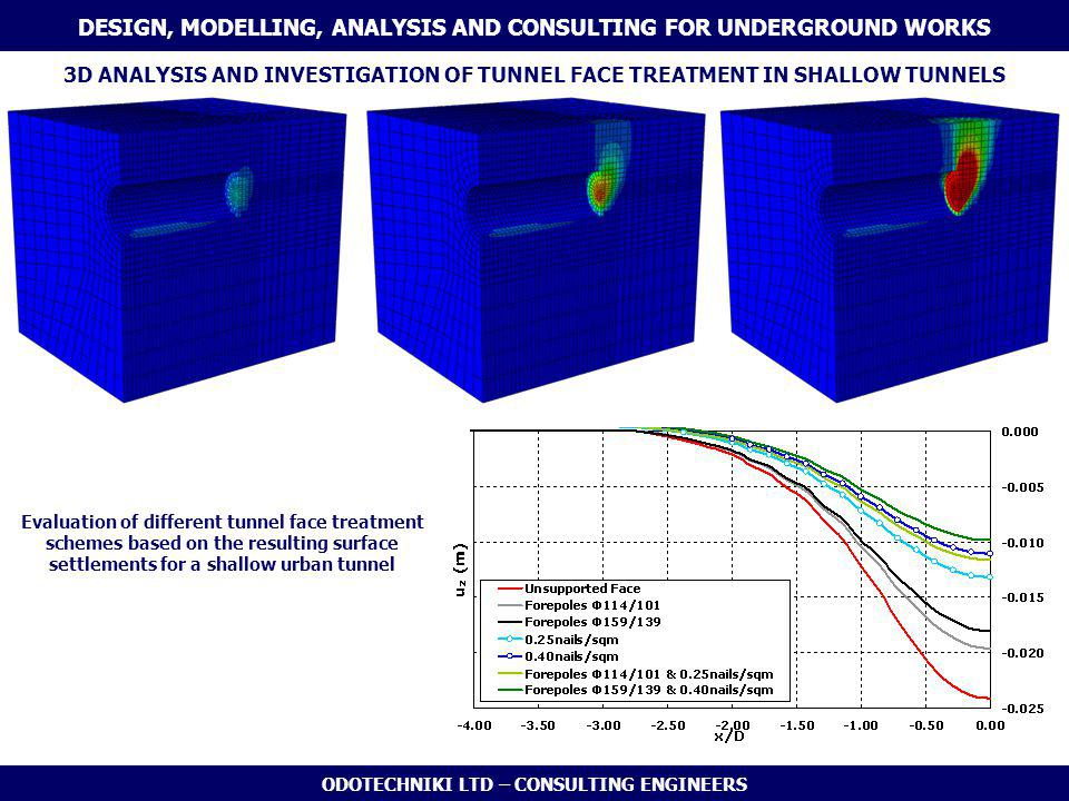 ODOTECHNIKI LTD – CONSULTING ENGINEERS 3D ANALYSIS AND INVESTIGATION OF TUNNEL FACE TREATMENT IN SHALLOW TUNNELS Evaluation of different tunnel face t