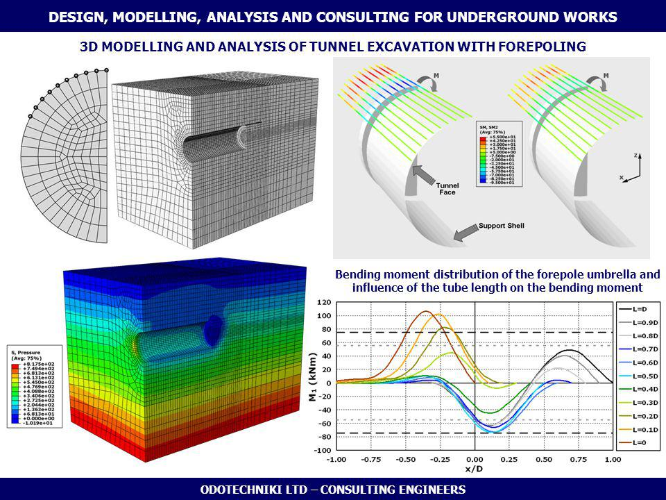 ODOTECHNIKI LTD – CONSULTING ENGINEERS 3D MODELLING AND ANALYSIS OF TUNNEL EXCAVATION WITH FOREPOLING Bending moment distribution of the forepole umbrella and influence of the tube length on the bending moment DESIGN, MODELLING, ANALYSIS AND CONSULTING FOR UNDERGROUND WORKS