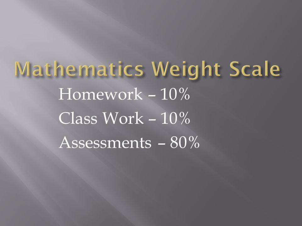 Homework – 10% Class Work – 10% Assessments – 80%