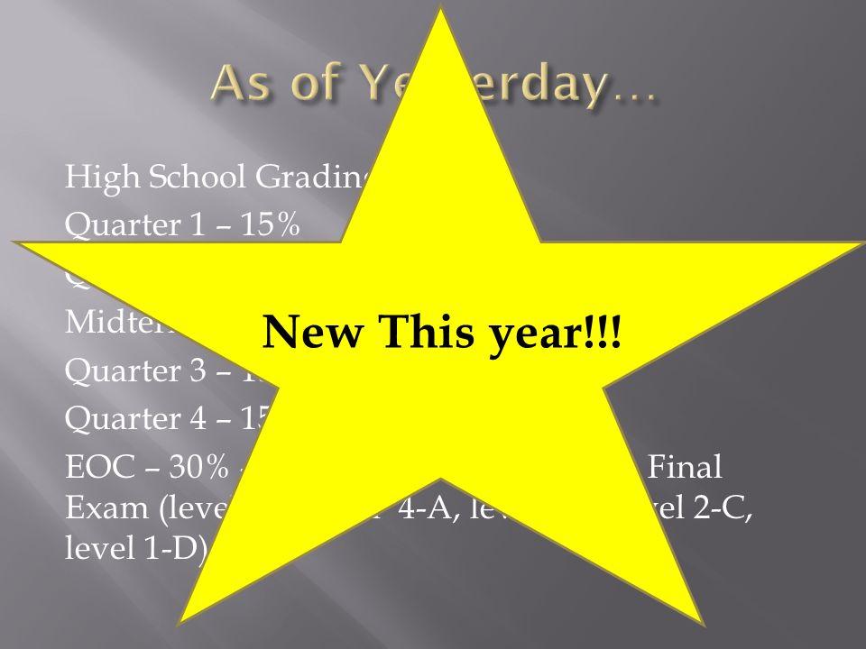 High School Grading Scale: Quarter 1 – 15% Quarter 2 – 15% Midterm – 10% Quarter 3 – 15% Quarter 4 – 15% EOC – 30% - entered into Pinnacle as a Final Exam (level 5-A,level 4-A, level 3-B, level 2-C, level 1-D) New This year!!!