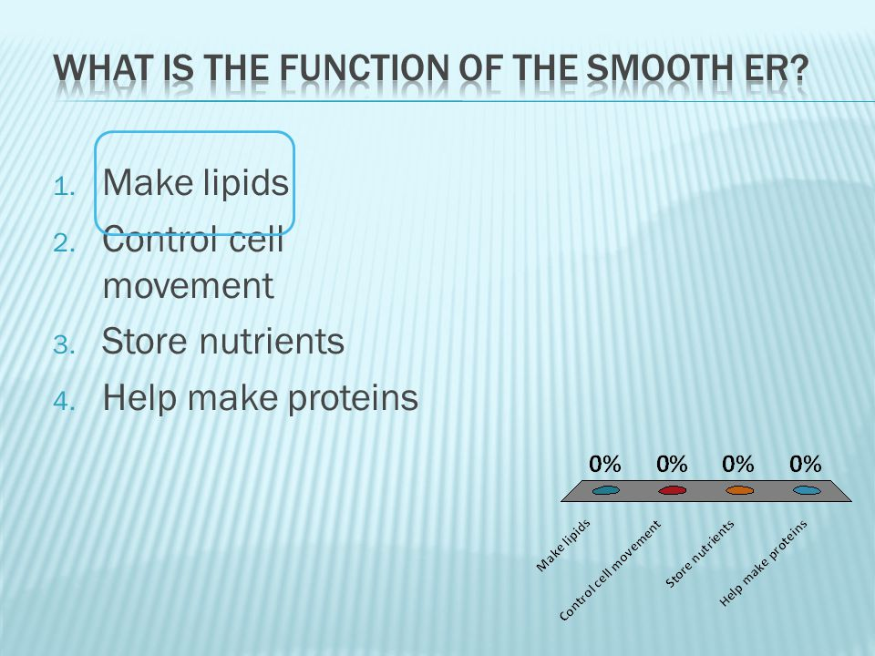 1. Make lipids 2. Control cell movement 3. Store nutrients 4. Help make proteins