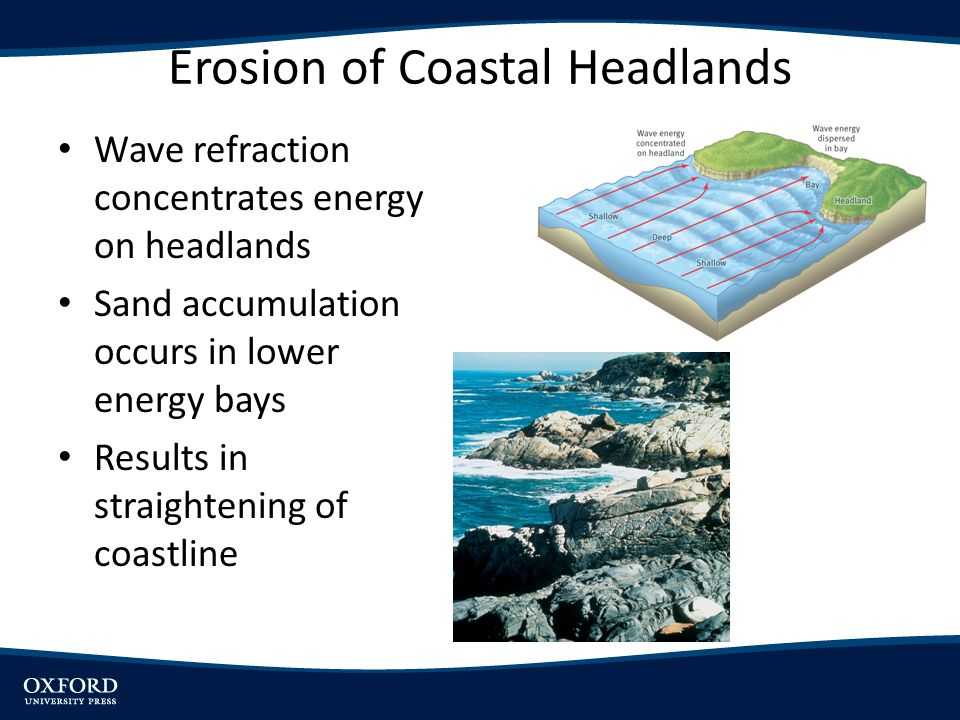 Erosion of Coastal Headlands Wave refraction concentrates energy on headlands Sand accumulation occurs in lower energy bays Results in straightening o