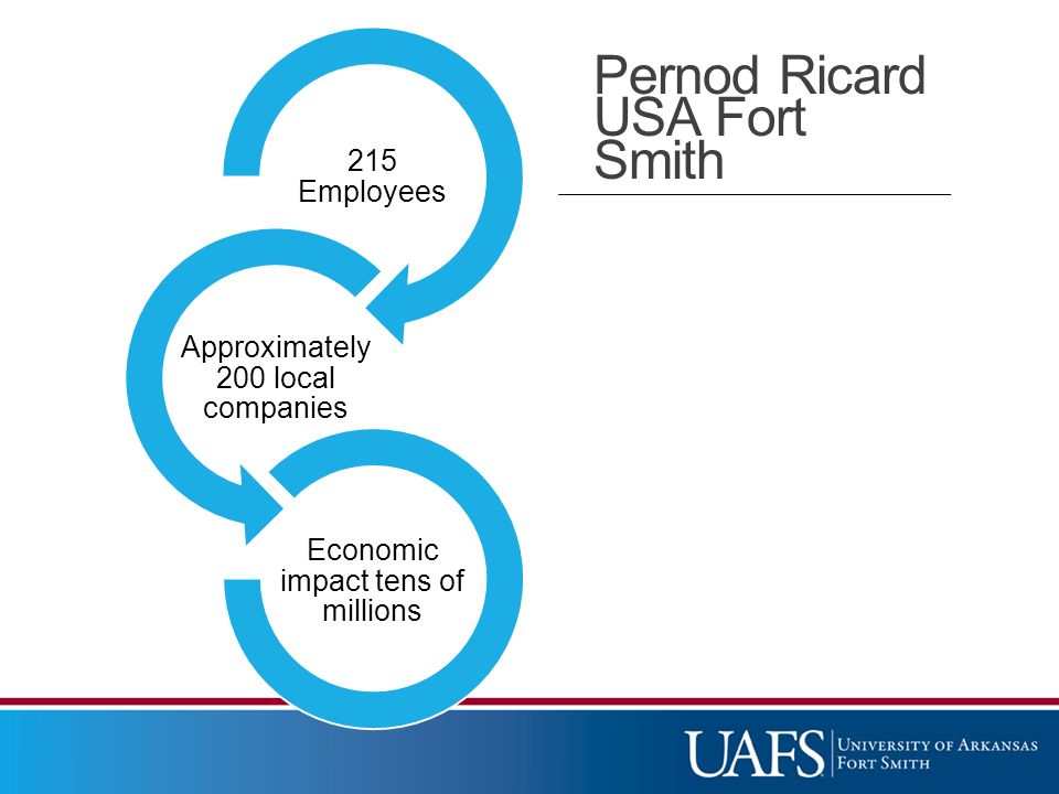 215 Employees Approximately 200 local companies Economic impact tens of millions Pernod Ricard USA Fort Smith