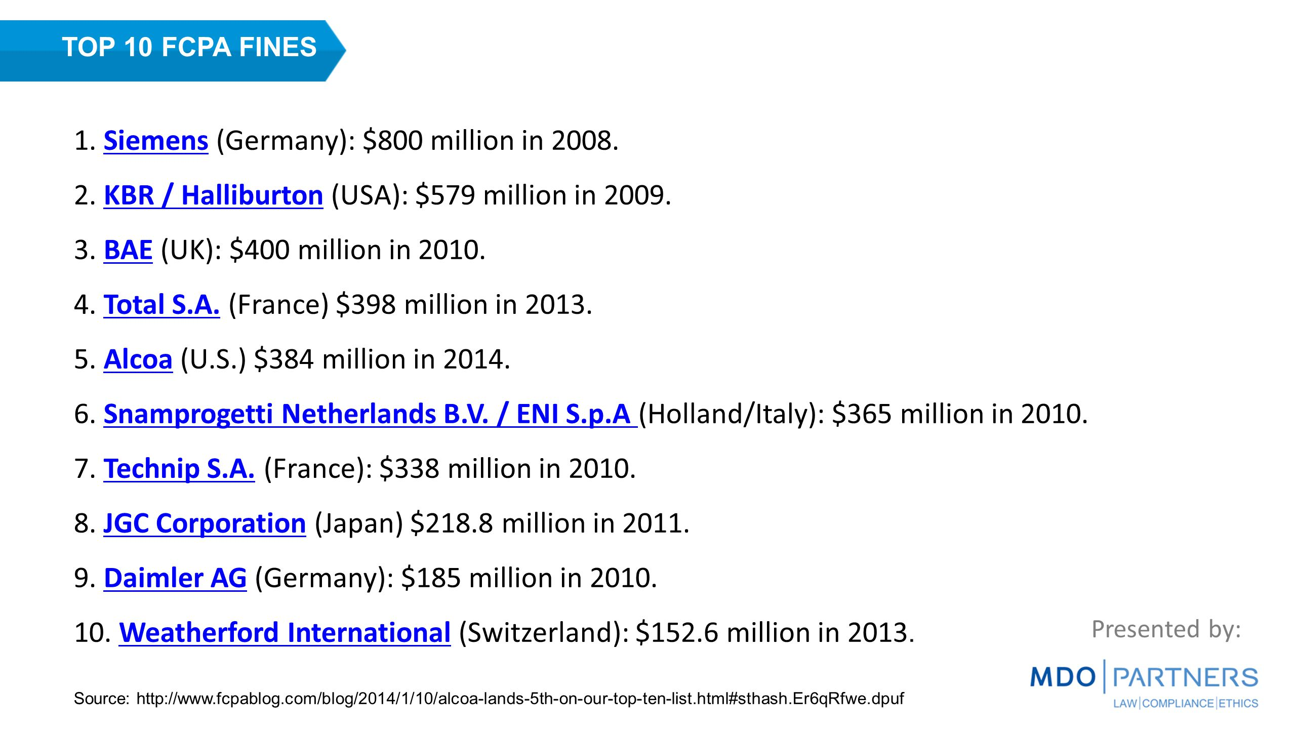 Presented by: TOP 10 FCPA FINES 10 1. Siemens (Germany): $800 million in 2008.Siemens 2. KBR / Halliburton (USA): $579 million in 2009.KBR / Halliburt
