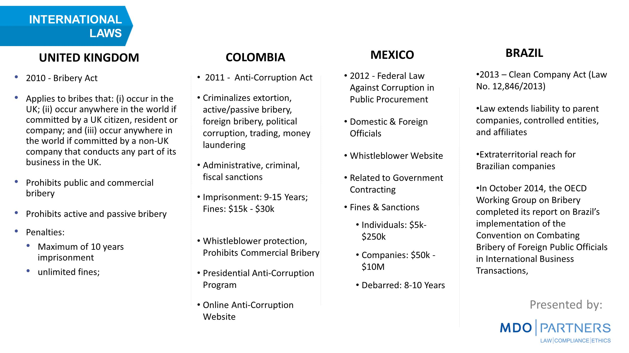 Presented by: BRAZIL COLOMBIA MEXICO 2012 - Federal Law Against Corruption in Public Procurement Domestic & Foreign Officials Whistleblower Website Related to Government Contracting Fines & Sanctions Individuals: $5k- $250k Companies: $50k - $10M Debarred: 8-10 Years 2011 - Anti-Corruption Act Criminalizes extortion, active/passive bribery, foreign bribery, political corruption, trading, money laundering Administrative, criminal, fiscal sanctions Imprisonment: 9-15 Years; Fines: $15k - $30k Whistleblower protection, Prohibits Commercial Bribery Presidential Anti-Corruption Program Online Anti-Corruption Website 2013 – Clean Company Act (Law No.