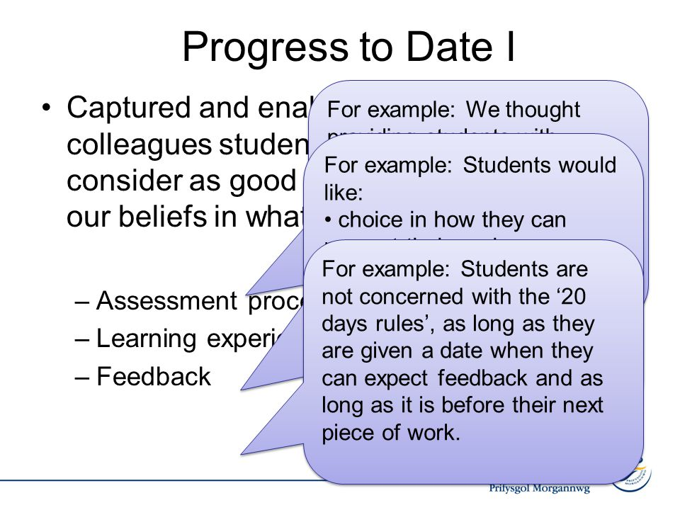 Progress to Date I Captured and enable us to share with colleagues students' view on what they consider as good practice and challenged our beliefs in what we think students want.