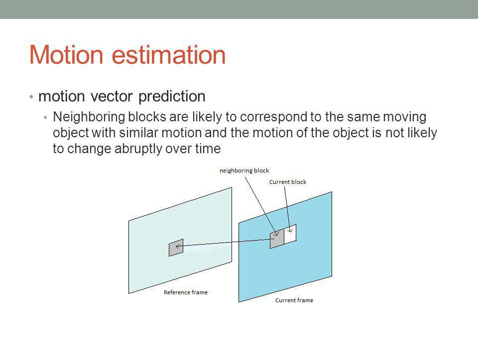 Motion estimation Motion vectors of the current block are usually correlated with the motion vectors of neighboring blocks in the current picture or in the earlier coded pictures Motion vectors are coded in terms of horizontal (x) and vertical (y) components as a difference to a motion vector predictor (MVP)
