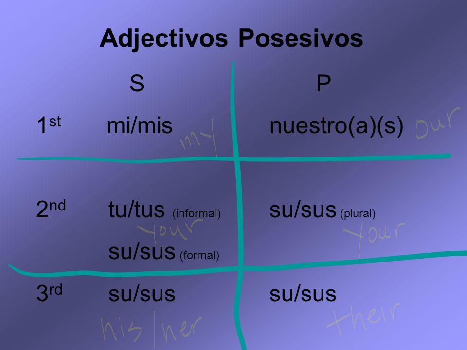 Adjectivos Posesivos SP 1 st mi/misnuestro(a)(s) 2 nd tu/tus (informal) su/sus (plural) su/sus (formal) 3 rd su/sussu/sus