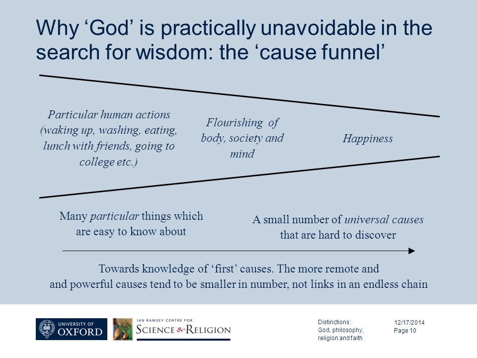Why 'God' is practically unavoidable in the search for wisdom: the 'cause funnel' 12/17/2014 Page 10 Particular human actions (waking up, washing, eating, lunch with friends, going to college etc.) Flourishing of body, society and mind Many particular things which are easy to know about A small number of universal causes that are hard to discover Happiness Distinctions: God, philosophy, religion and faith Towards knowledge of 'first' causes.
