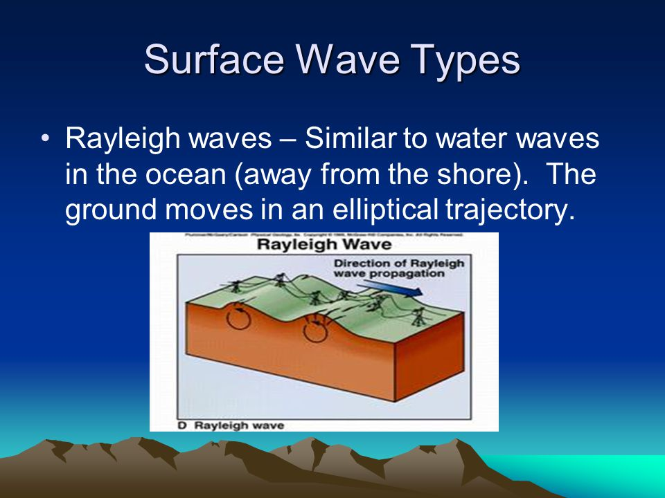 Surface Wave Types Rayleigh waves – Similar to water waves in the ocean (away from the shore). The ground moves in an elliptical trajectory.